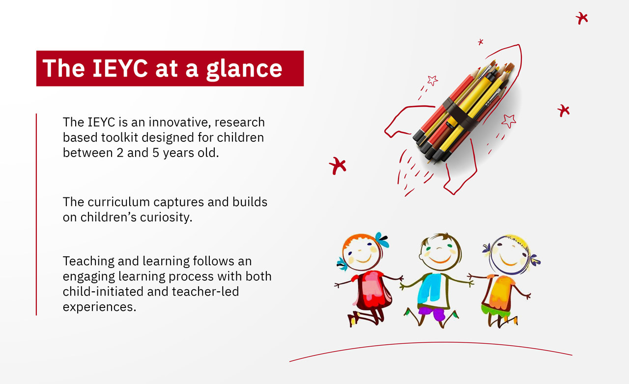 IEYC at a glance